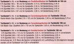 Tuchbedarf (Info)